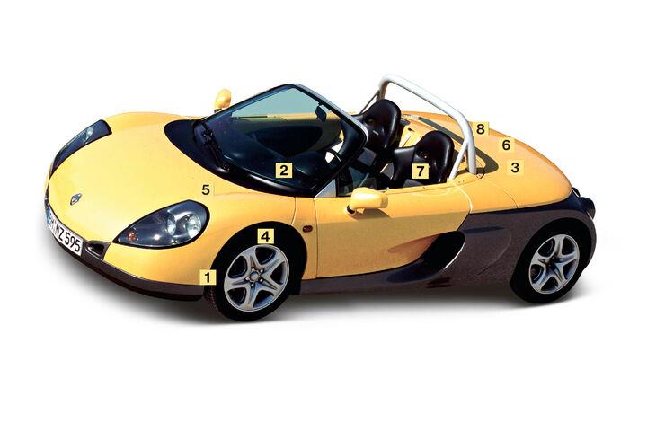 Renault Sports Spider, Schwachstellen, Kaufberatung