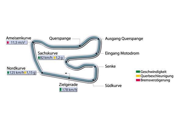 Rundenzeit Hockenheim Lotus Exige S sportauto0608
