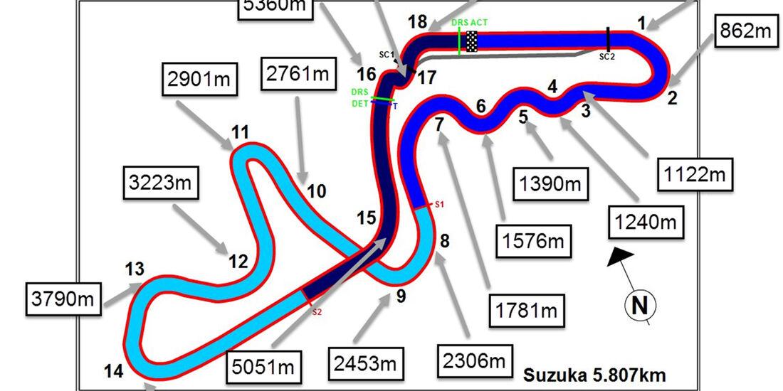 Strecken-Skizze - Graphik - Suzuka 2017