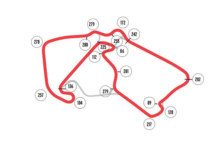 Streckenskizze Silverstone