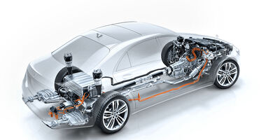 Technik, Plug-in-Hybrid