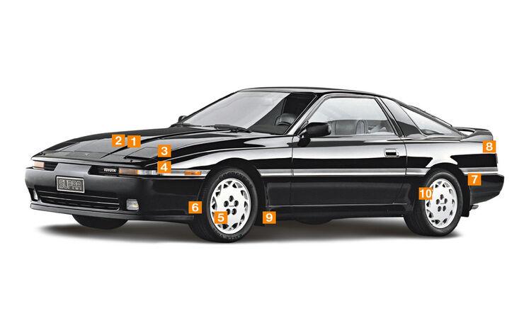 Toyota Supra 3.0i, Schwachpunkte, Igelbild