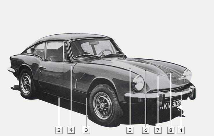 Triumph GT6, Igelbild