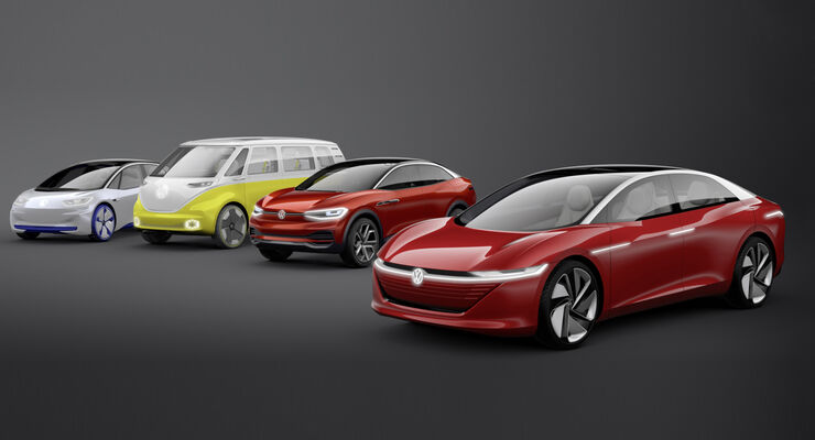 VW ID.-Familie