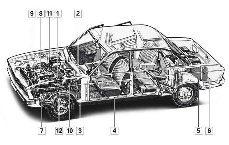 VW K 70, Igelbild, Schwachstellen