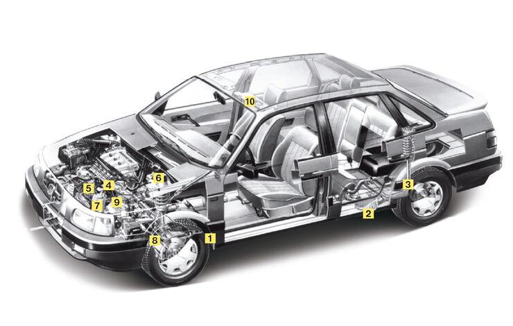 VW Passat 1.8 GL, Schwachstellen
