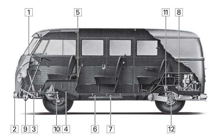 VW T1, T2, Schwachstellen, Kaufberatung