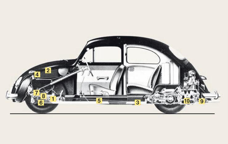 VW Typ 1 (1200, 1300, 1500)