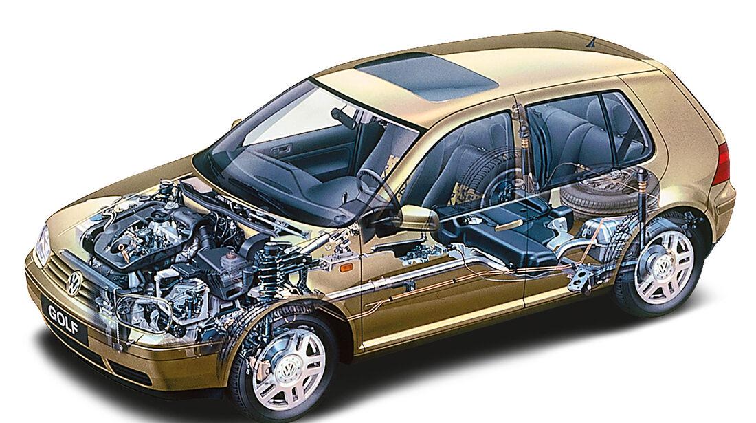 Volkswagen Golf 1.9 TDI, Durchsicht